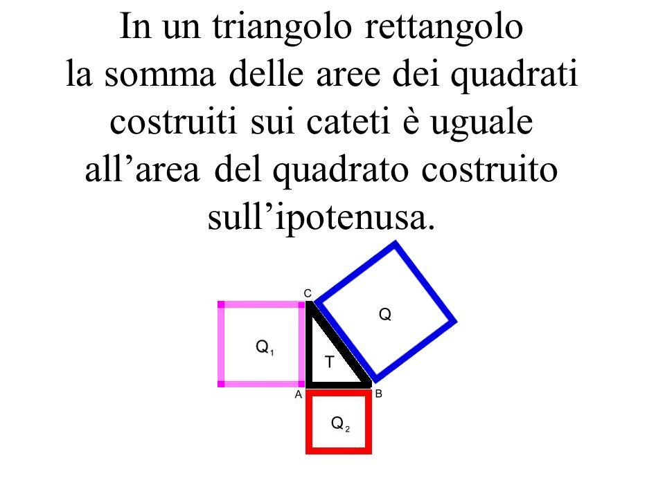 In un triangolo rettangolo la somma delle aree dei quadrati costruiti sui cateti è uguale all'area del quadrato costruito sull'ipotenusa.