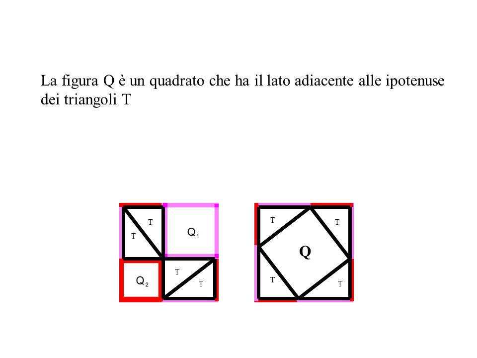 La figura Q è un quadrato che ha il lato adiacente alle ipotenuse