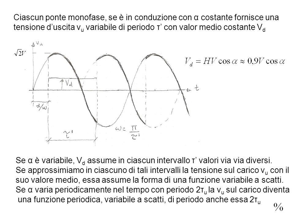 Ciascun ponte monofase, se è in conduzione con α costante fornisce una tensione d'uscita vu variabile di periodo τ' con valor medio costante Vd