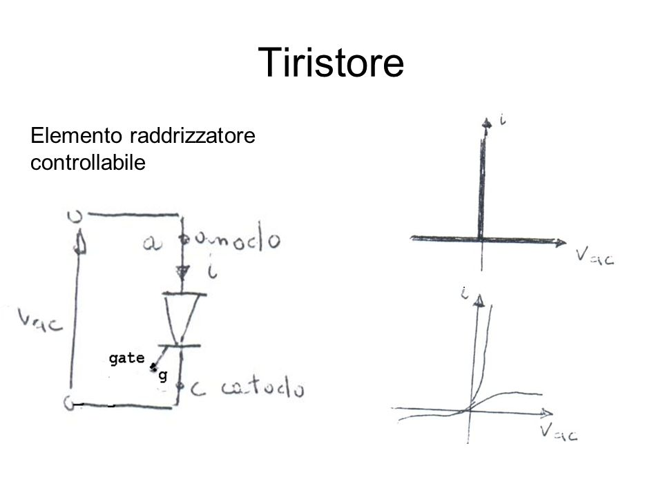 Tiristore Elemento raddrizzatore controllabile