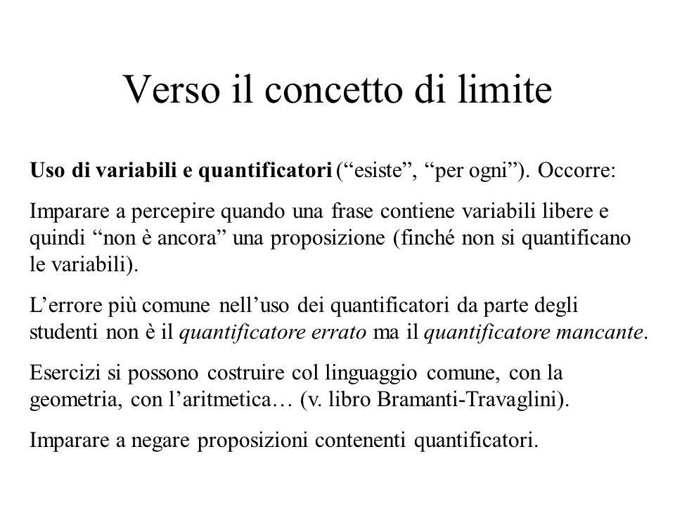Verso il concetto di limite