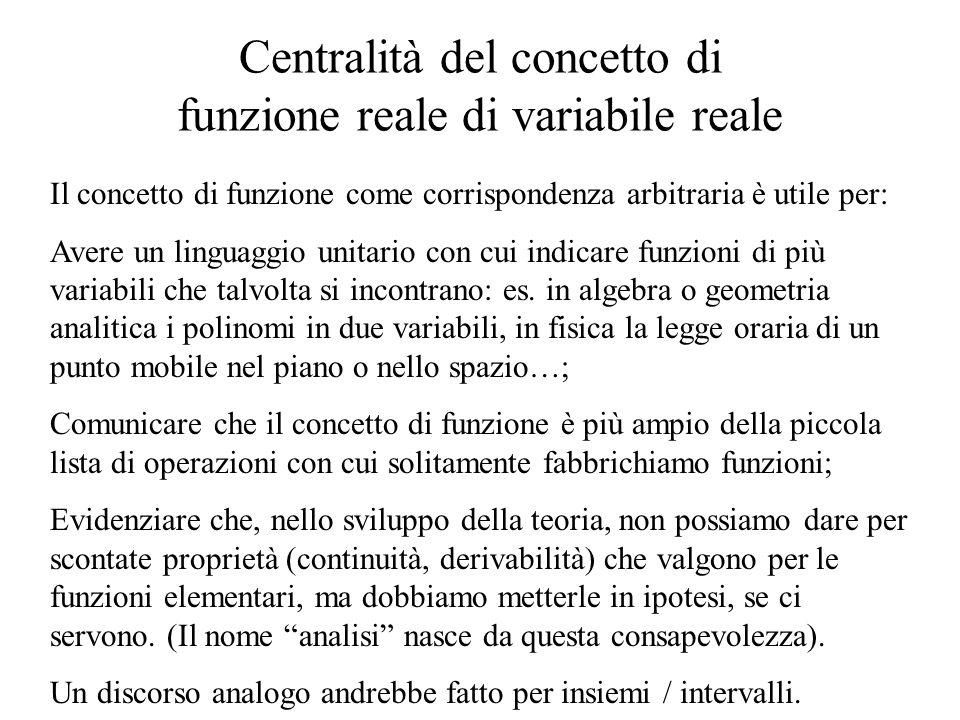 Centralità del concetto di funzione reale di variabile reale