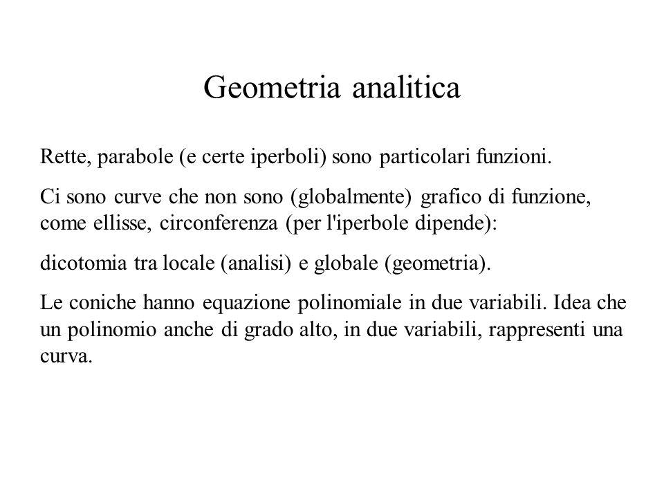Geometria analitica Rette, parabole (e certe iperboli) sono particolari funzioni.