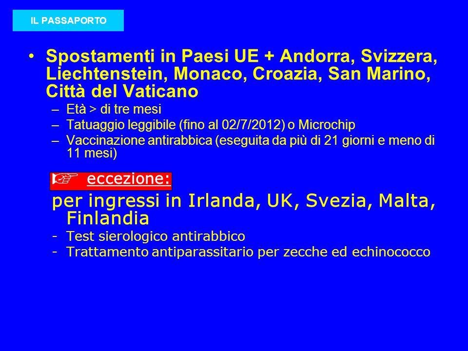 IL PASSAPORTO Spostamenti in Paesi UE + Andorra, Svizzera, Liechtenstein, Monaco, Croazia, San Marino, Città del Vaticano.
