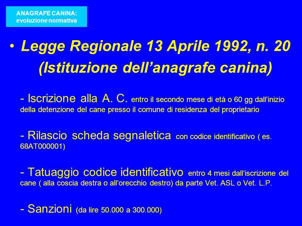 ANAGRAFE CANINA: evoluzione normativa