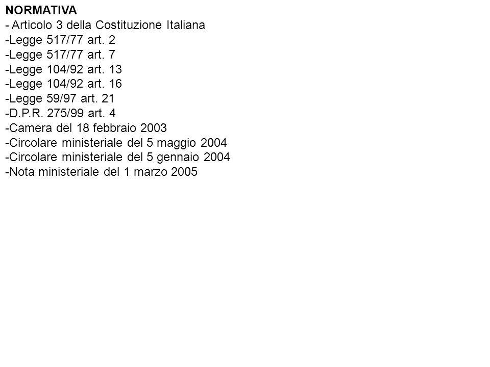 NORMATIVA - Articolo 3 della Costituzione Italiana. Legge 517/77 art. 2. Legge 517/77 art. 7. Legge 104/92 art. 13.