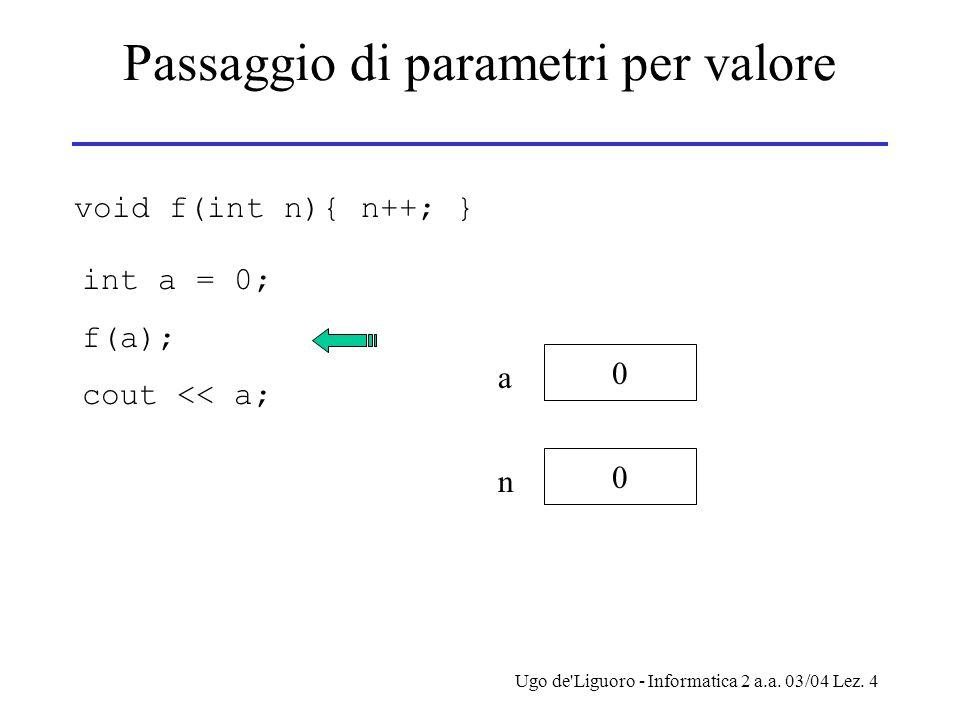 Passaggio di parametri per valore