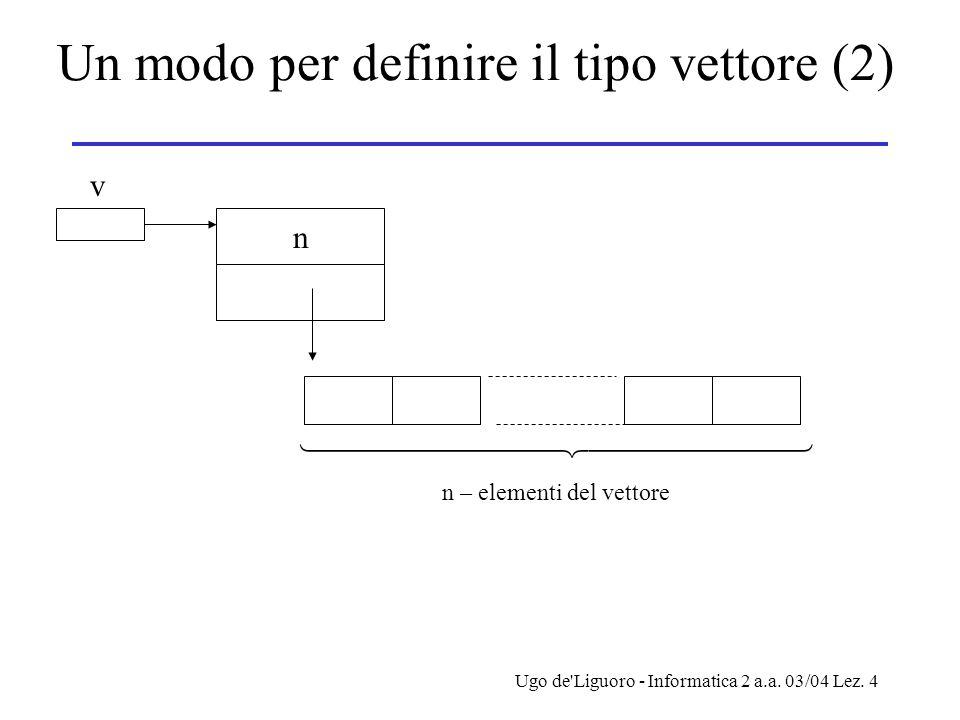 Un modo per definire il tipo vettore (2)