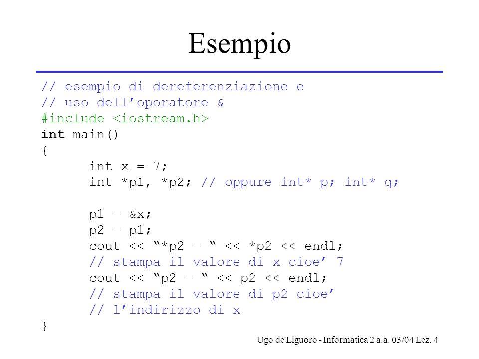 Esempio // esempio di dereferenziazione e // uso dell'oporatore &