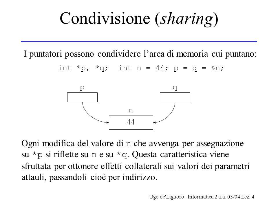 Condivisione (sharing)