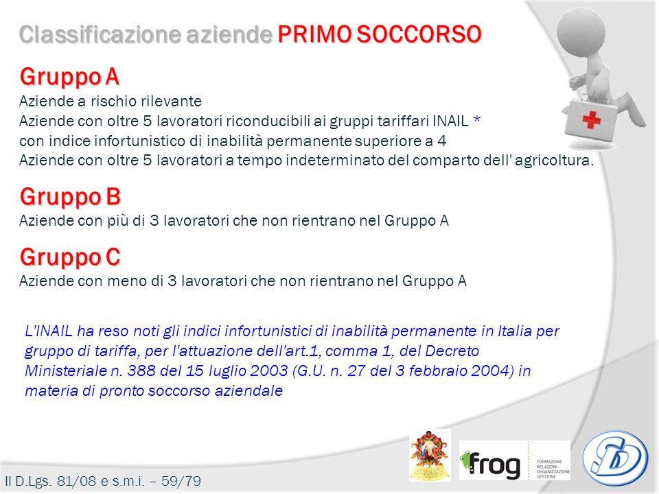 Classificazione aziende PRIMO SOCCORSO