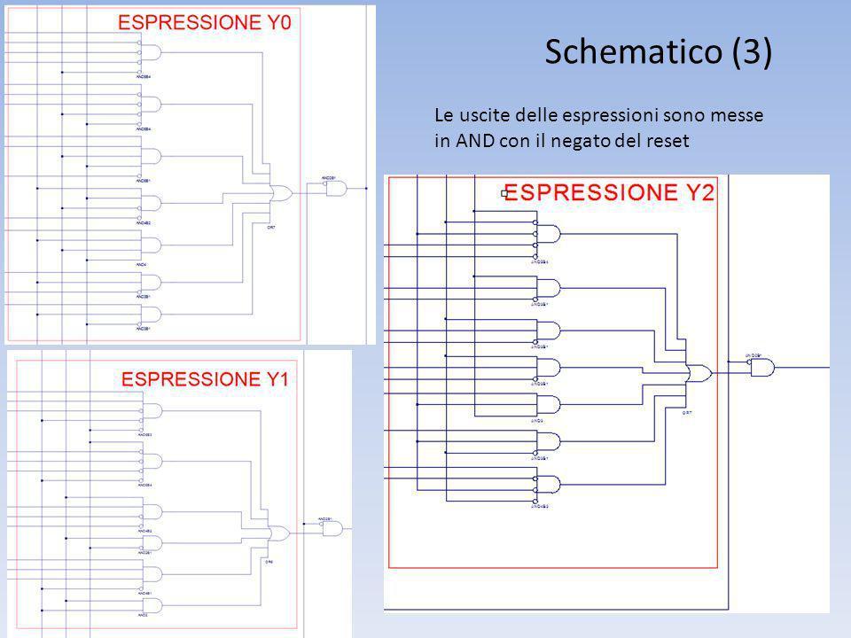 Schematico (3) Le uscite delle espressioni sono messe in AND con il negato del reset