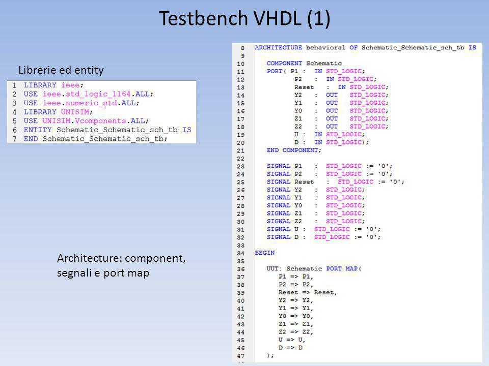 Testbench VHDL (1) Librerie ed entity