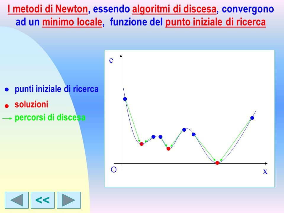 I metodi di Newton, essendo algoritmi di discesa, convergono ad un minimo locale, funzione del punto iniziale di ricerca