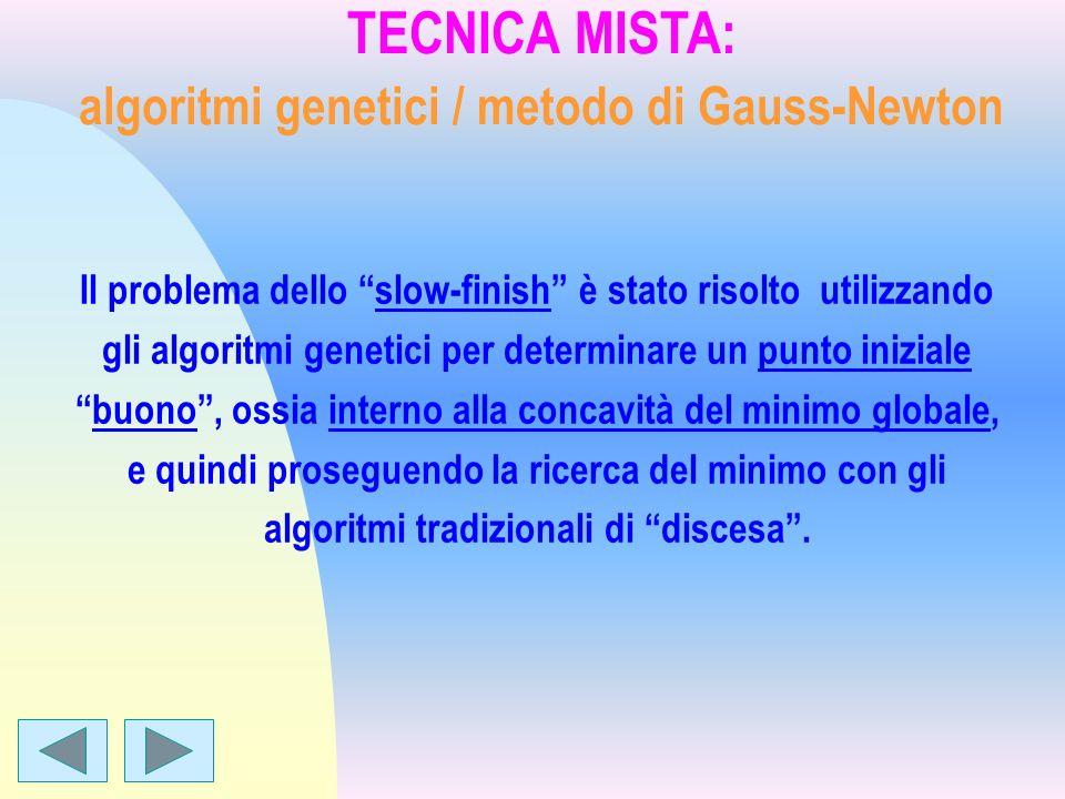 TECNICA MISTA: algoritmi genetici / metodo di Gauss-Newton
