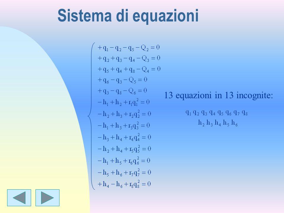 Sistema di equazioni 13 equazioni in 13 incognite:
