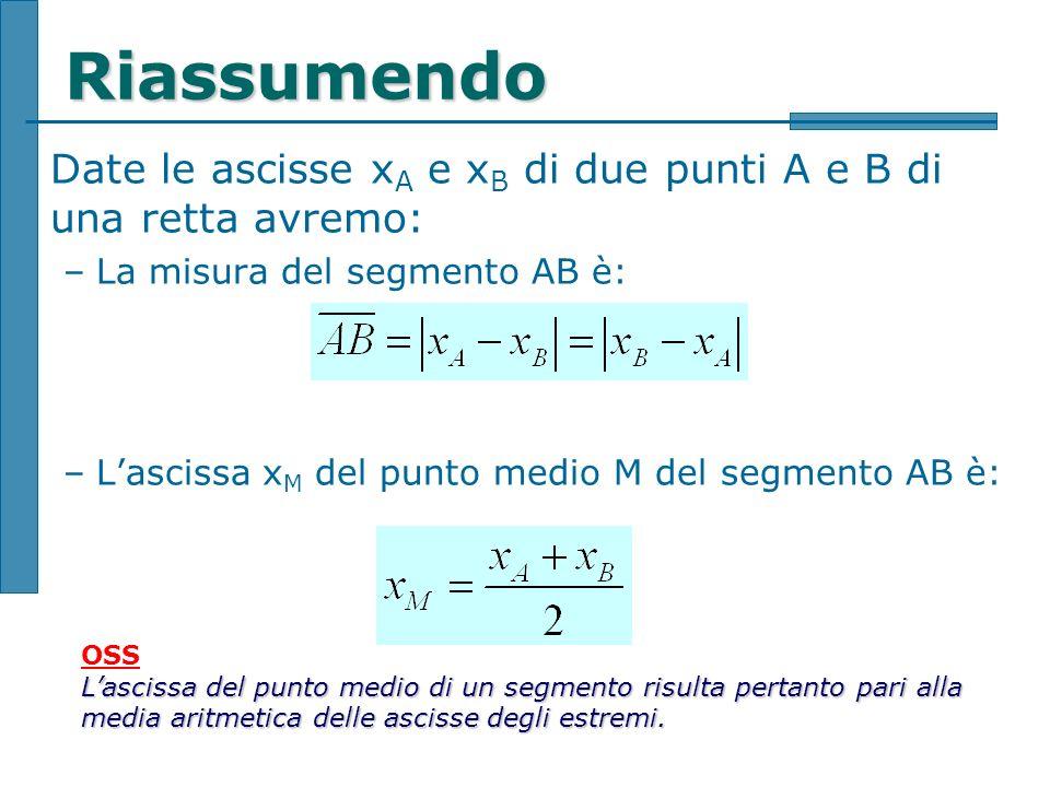 RiassumendoDate le ascisse xA e xB di due punti A e B di una retta avremo: La misura del segmento AB è: