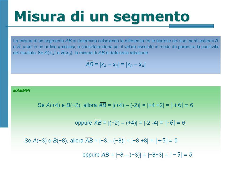Misura di un segmento AB = |xA – xB| = |xB – xA|