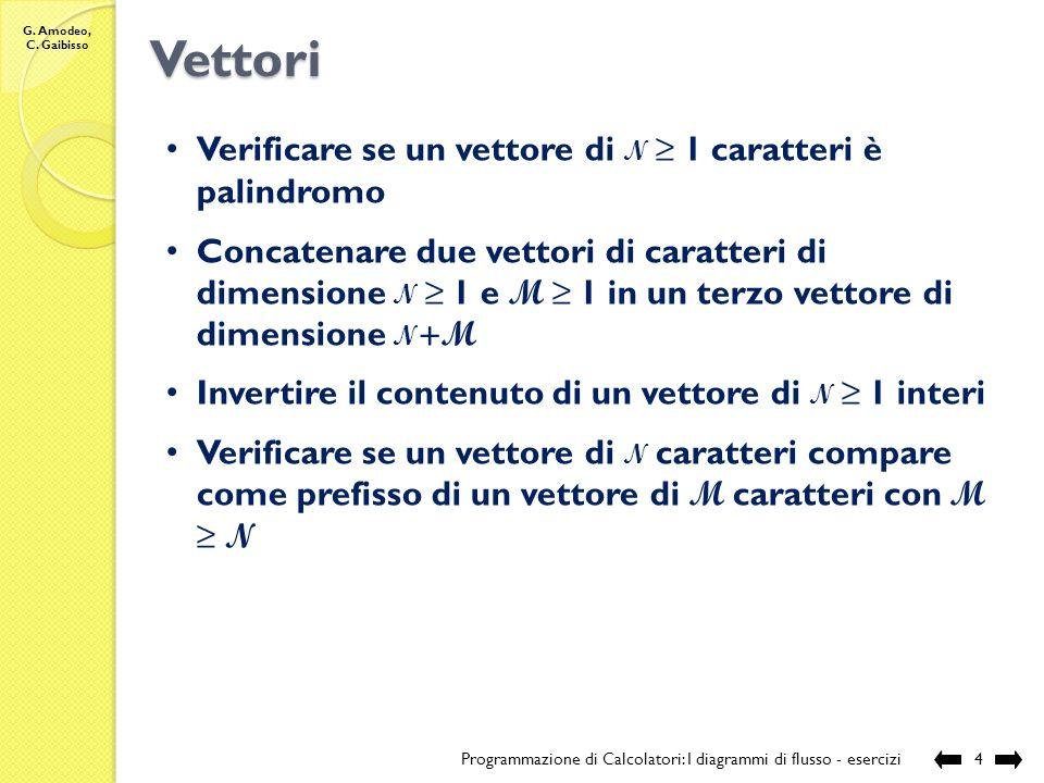 Vettori Verificare se un vettore di n ≥ 1 caratteri è palindromo