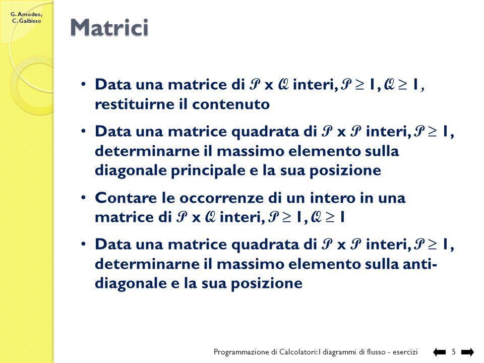 Matrici Data una matrice di P x Q interi, P ≥ 1, Q ≥ 1, restituirne il contenuto.