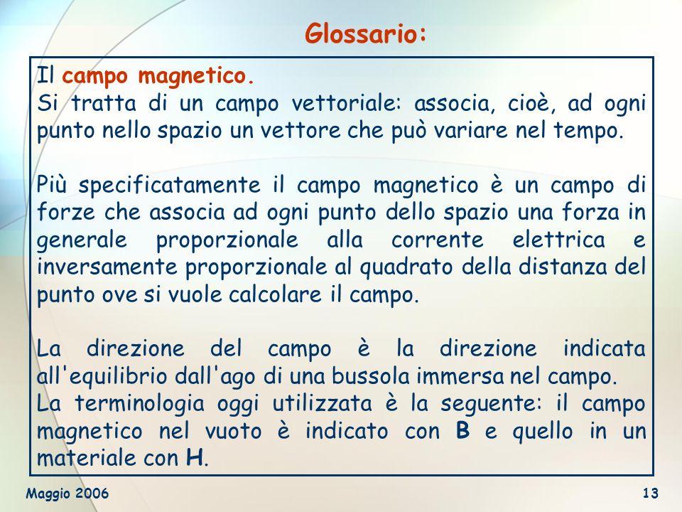 Glossario: Il campo magnetico.