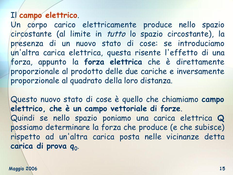 Il campo elettrico.