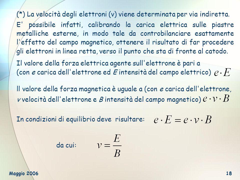 Il valore della forza elettrica agente sull elettrone è pari a