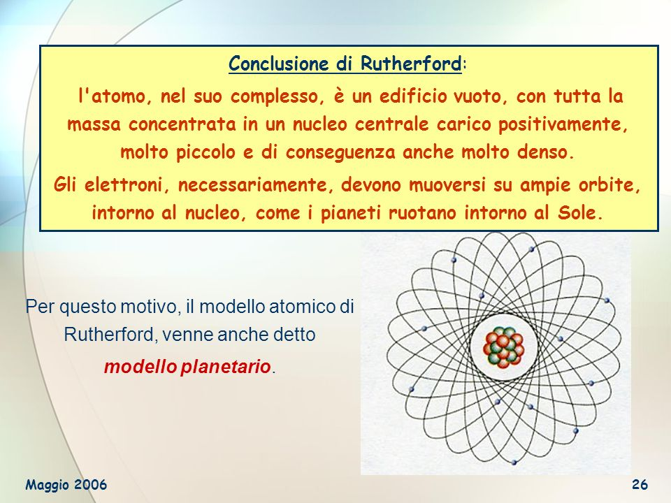 Conclusione di Rutherford: