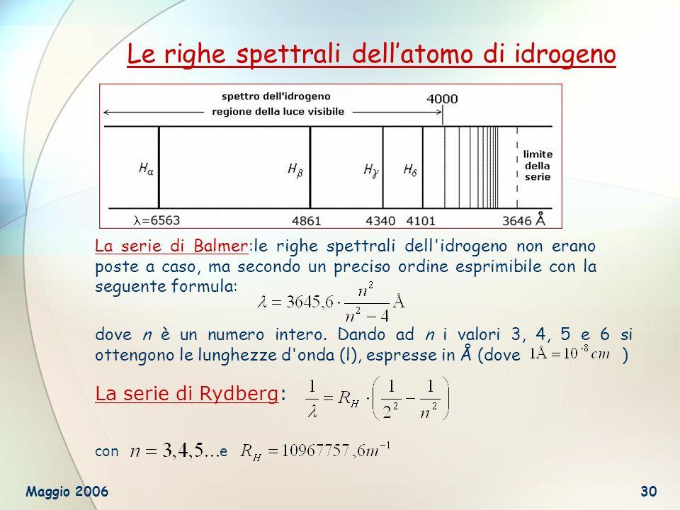 Le righe spettrali dell'atomo di idrogeno