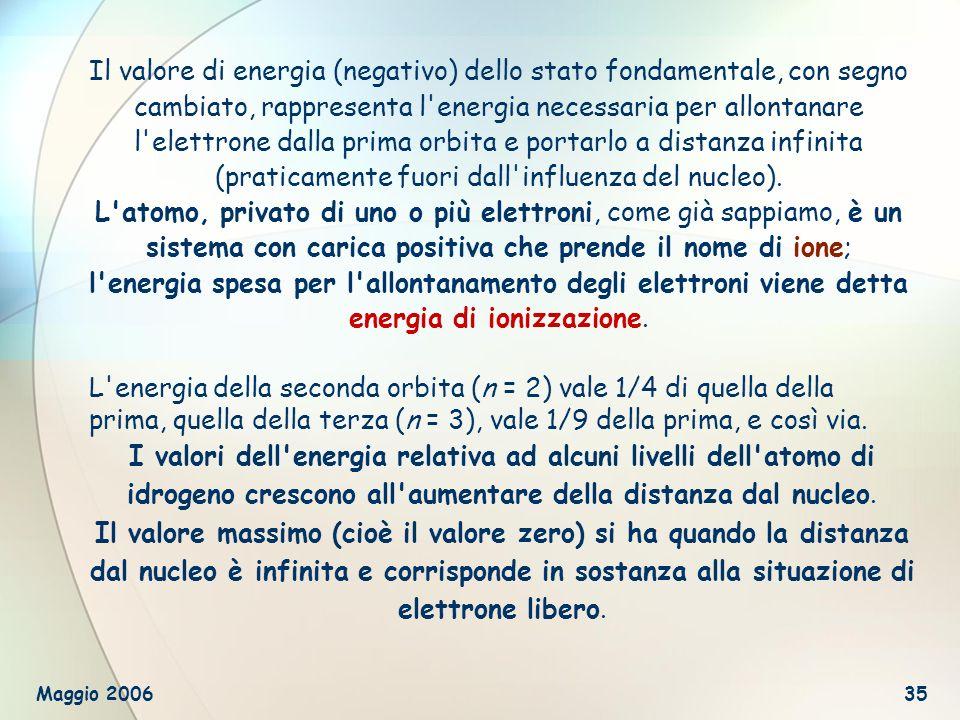 energia di ionizzazione.