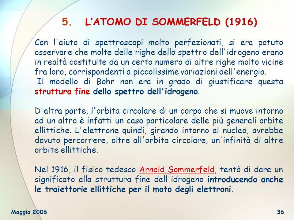 L'ATOMO DI SOMMERFELD (1916)