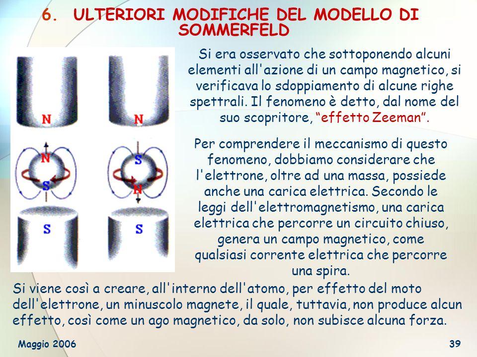 ULTERIORI MODIFICHE DEL MODELLO DI SOMMERFELD