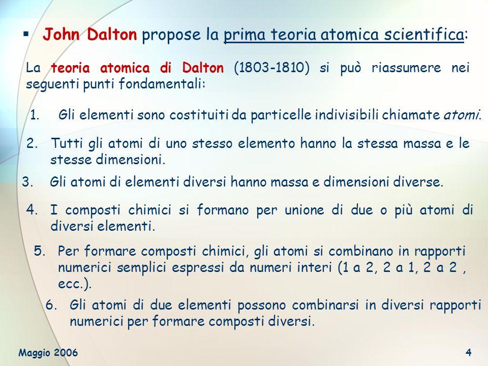 John Dalton propose la prima teoria atomica scientifica: