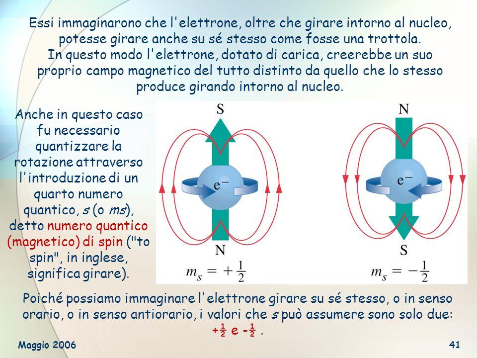 Essi immaginarono che l elettrone, oltre che girare intorno al nucleo, potesse girare anche su sé stesso come fosse una trottola. In questo modo l elettrone, dotato di carica, creerebbe un suo proprio campo magnetico del tutto distinto da quello che lo stesso produce girando intorno al nucleo.
