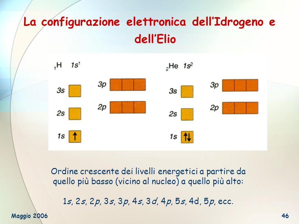 La configurazione elettronica dell'Idrogeno e dell'Elio
