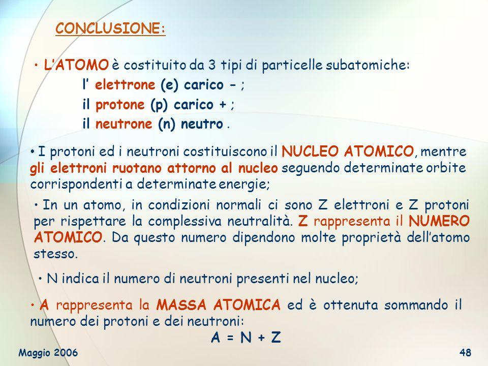 L'ATOMO è costituito da 3 tipi di particelle subatomiche: