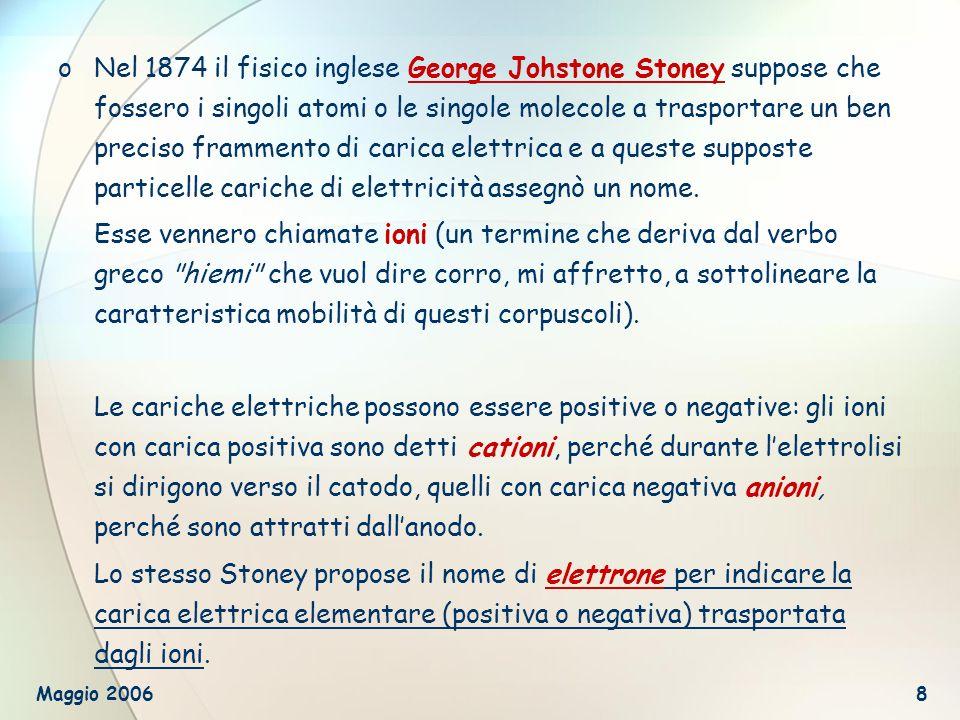 Nel 1874 il fisico inglese George Johstone Stoney suppose che fossero i singoli atomi o le singole molecole a trasportare un ben preciso frammento di carica elettrica e a queste supposte particelle cariche di elettricità assegnò un nome.