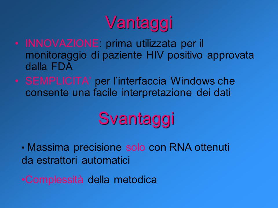 Vantaggi INNOVAZIONE: prima utilizzata per il monitoraggio di paziente HIV positivo approvata dalla FDA.