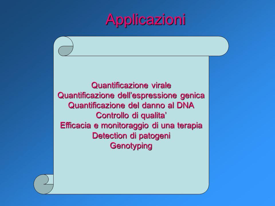 Applicazioni Quantificazione virale