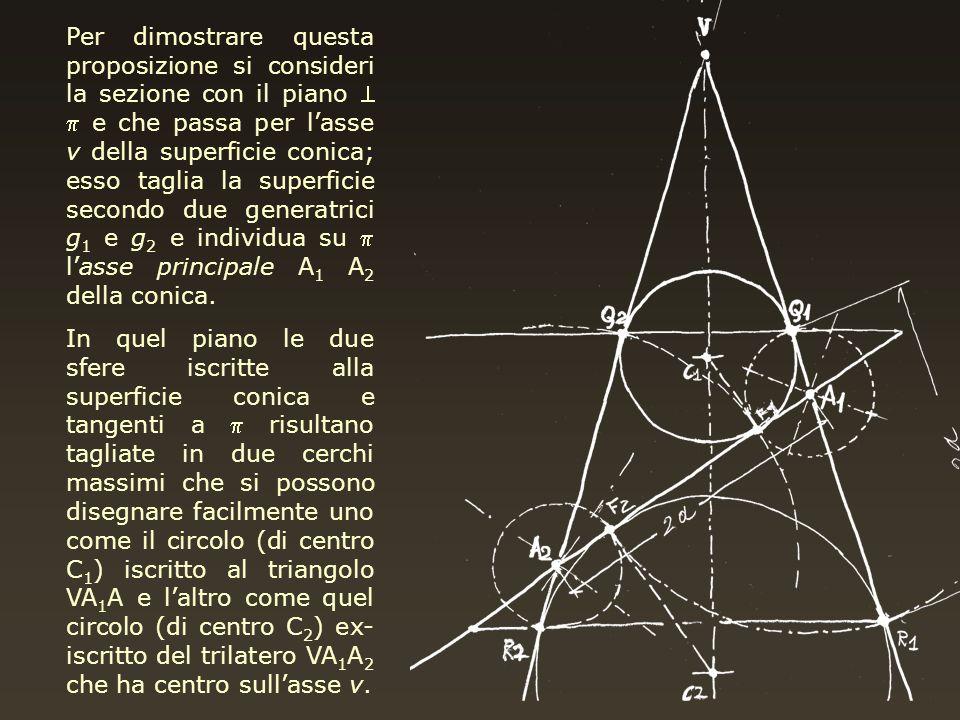 Per dimostrare questa proposizione si consideri la sezione con il piano   e che passa per l'asse v della superficie conica; esso taglia la superficie secondo due generatrici g1 e g2 e individua su  l'asse principale A1 A2 della conica.