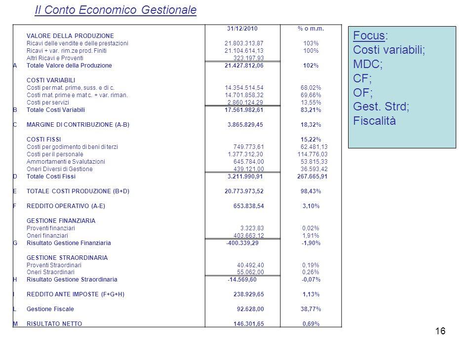 Il Conto Economico Gestionale