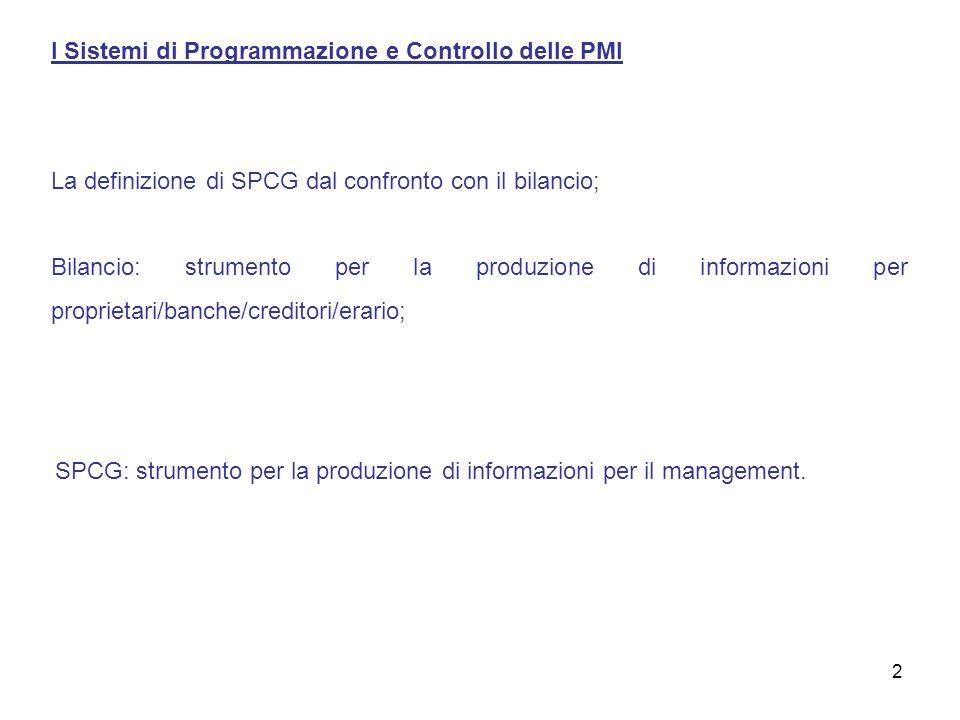 I Sistemi di Programmazione e Controllo delle PMI