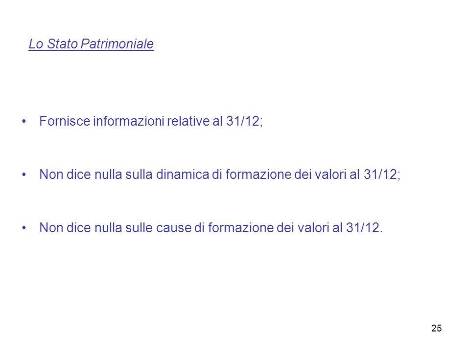 Lo Stato Patrimoniale Fornisce informazioni relative al 31/12; Non dice nulla sulla dinamica di formazione dei valori al 31/12;