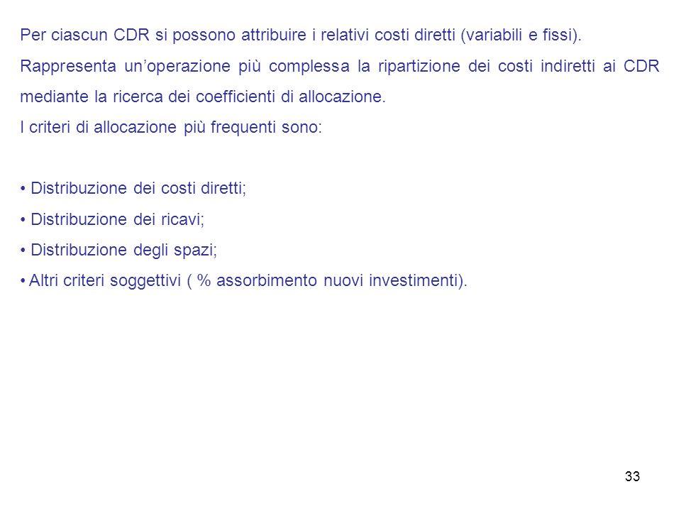Per ciascun CDR si possono attribuire i relativi costi diretti (variabili e fissi).