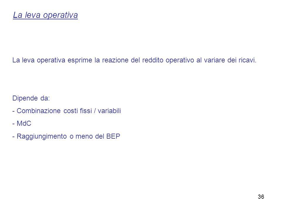 La leva operativa La leva operativa esprime la reazione del reddito operativo al variare dei ricavi.