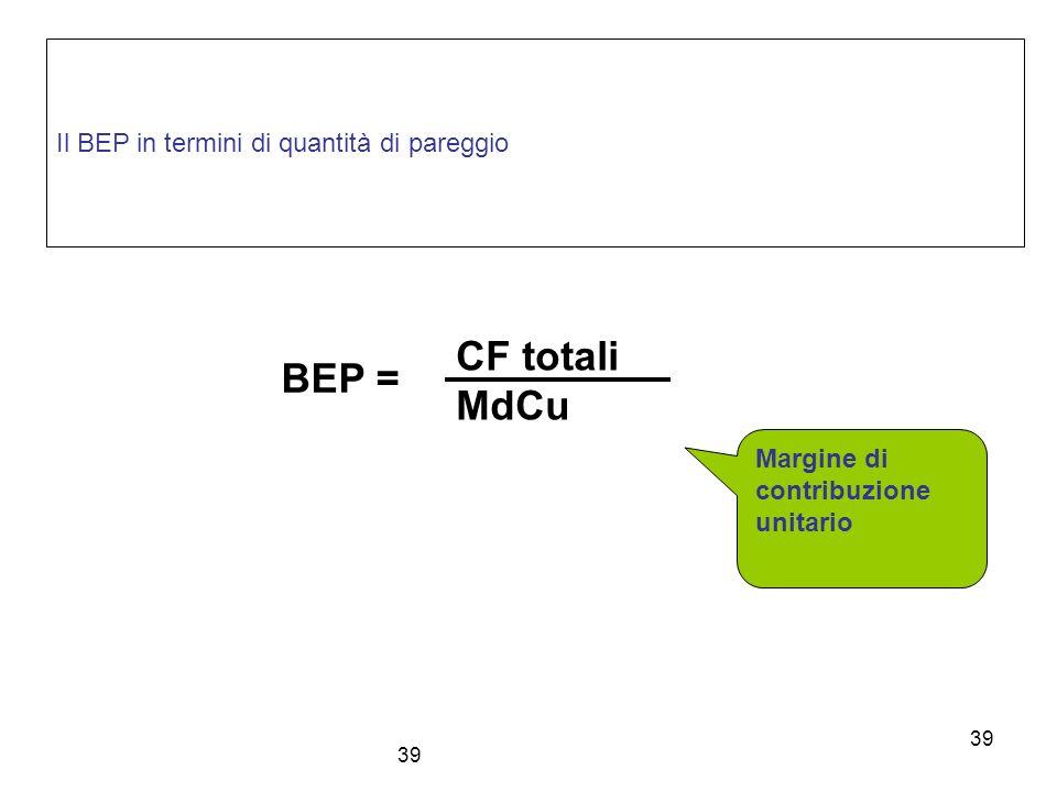 CF totali MdCu BEP = Il BEP in termini di quantità di pareggio