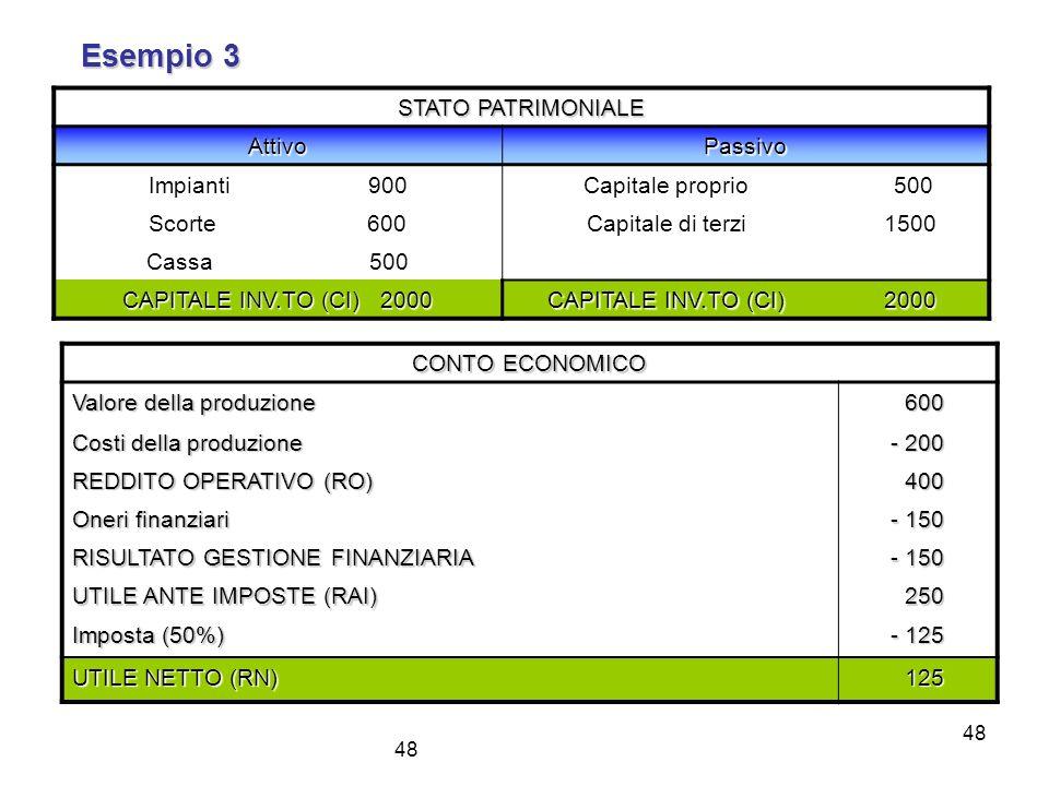 Esempio 3 STATO PATRIMONIALE Attivo Passivo Impianti 900