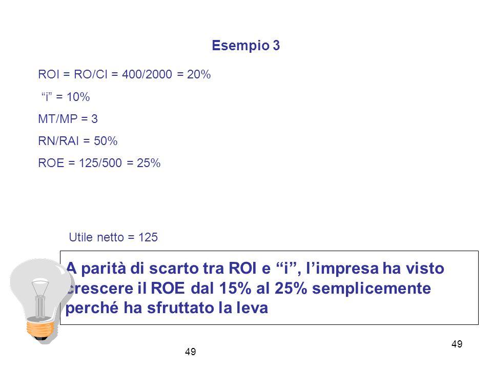 Esempio 3 ROI = RO/CI = 400/2000 = 20% i = 10% MT/MP = 3. RN/RAI = 50% ROE = 125/500 = 25% Utile netto = 125.