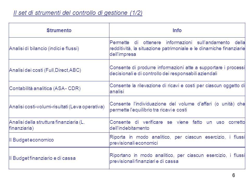 Il set di strumenti del controllo di gestione (1/2)