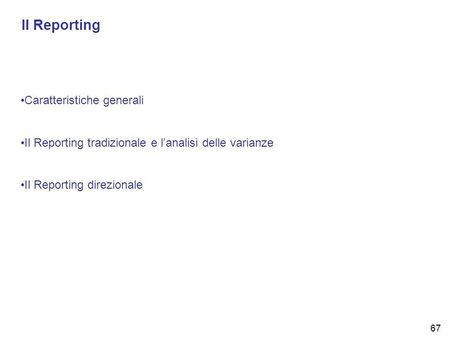 Il Reporting Caratteristiche generali
